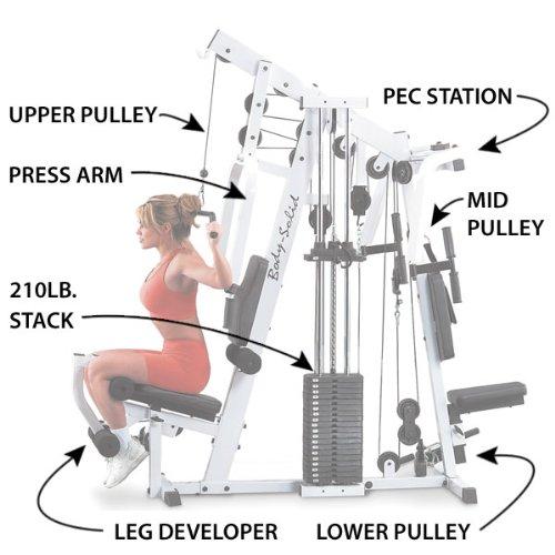 Body Solid EXM2500S StrengthTech Home Gym Reviews