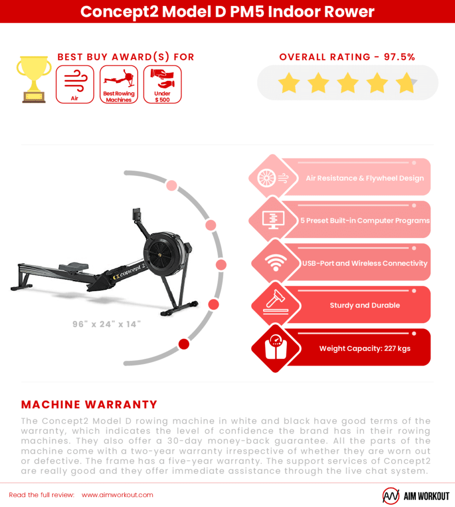 Concept2 Model D PM5 Indoor Rower Review