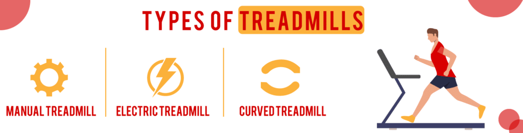 Types of Treadmill